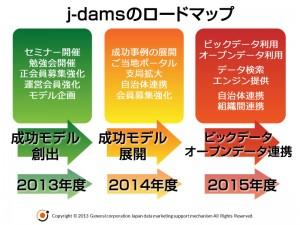 j-dams のロードマップ